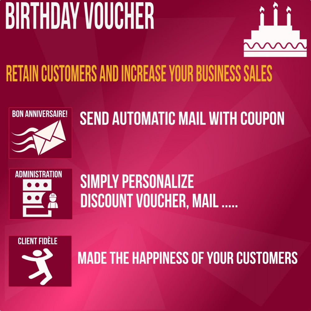 module - Empfehlungs- & Kundenbindungsprogramme - Happy Birthday - sending coupon automatic way - 1