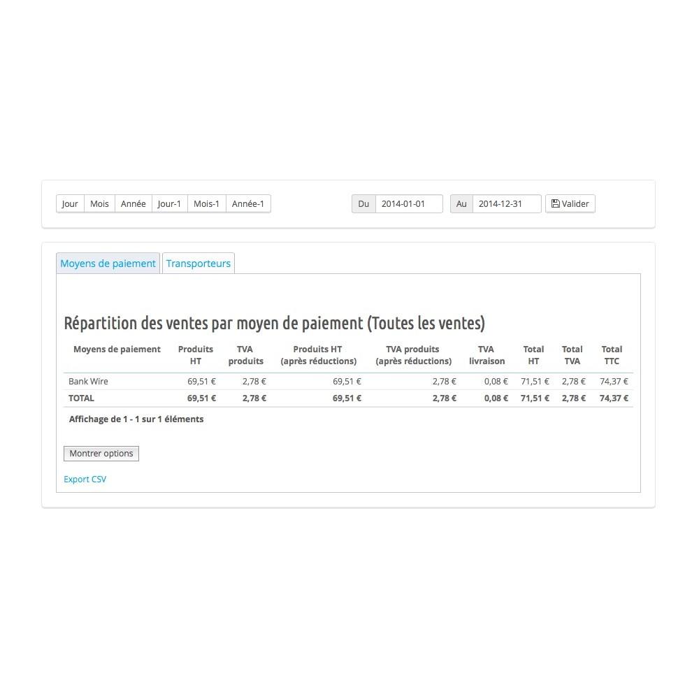 module - Analyses & Statistiques - Synthèse des ventes et des taxes - 1
