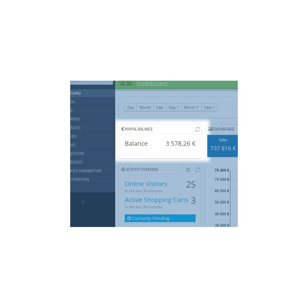 module - Panel de control - PayPal Balance on Dashboard - 3