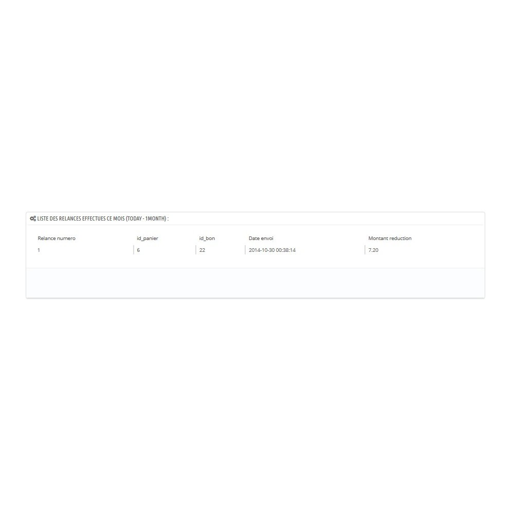 module - Remarketing & Paniers Abandonnés - Relancez vos paniers avec un email et une reduction - 4