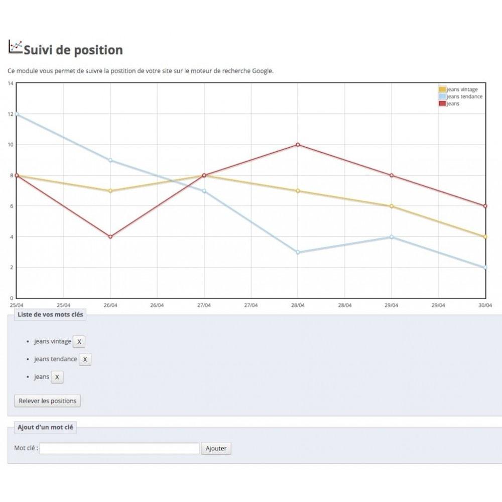 module - Analyses & Statistiques - Suivi de position Google - 3