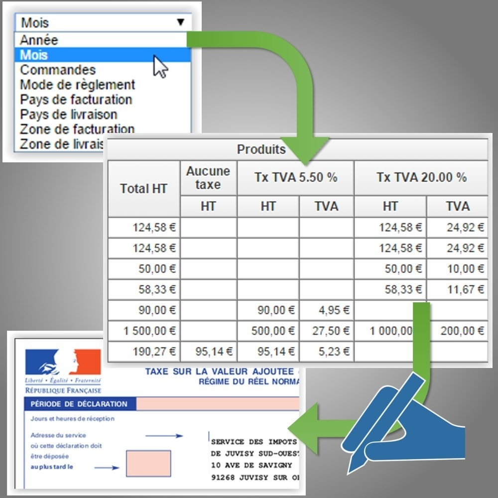 module - Accounting & Invoicing - Synthesis accounting with VAT - 1