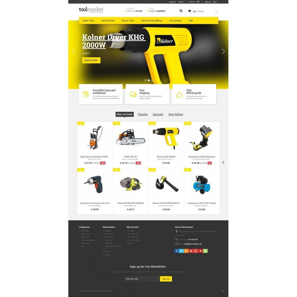 Tools Market