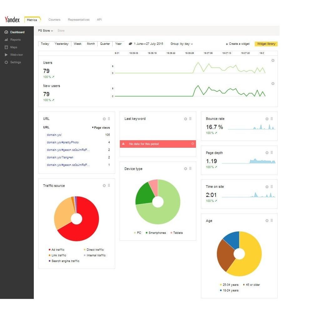 module - Analyses & Statistieken - Yandex Metrica - 1