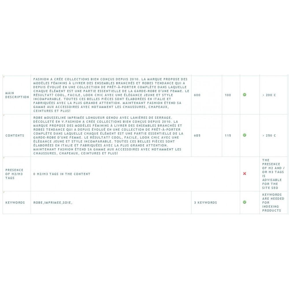 module - Естественная поисковая оптимизация - SEO ANALYSIS - 2
