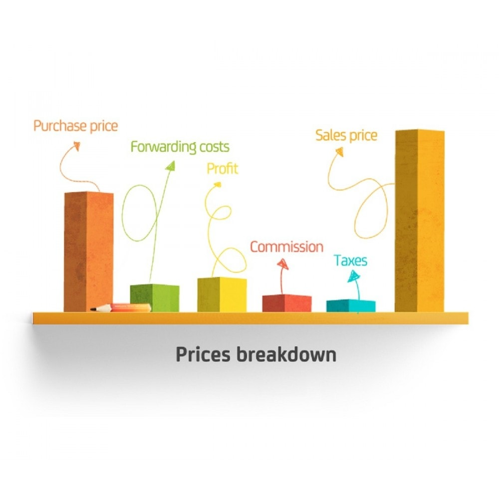 module - Marketplaces - Smart Price - Automatic Pricing Adjustment - 1