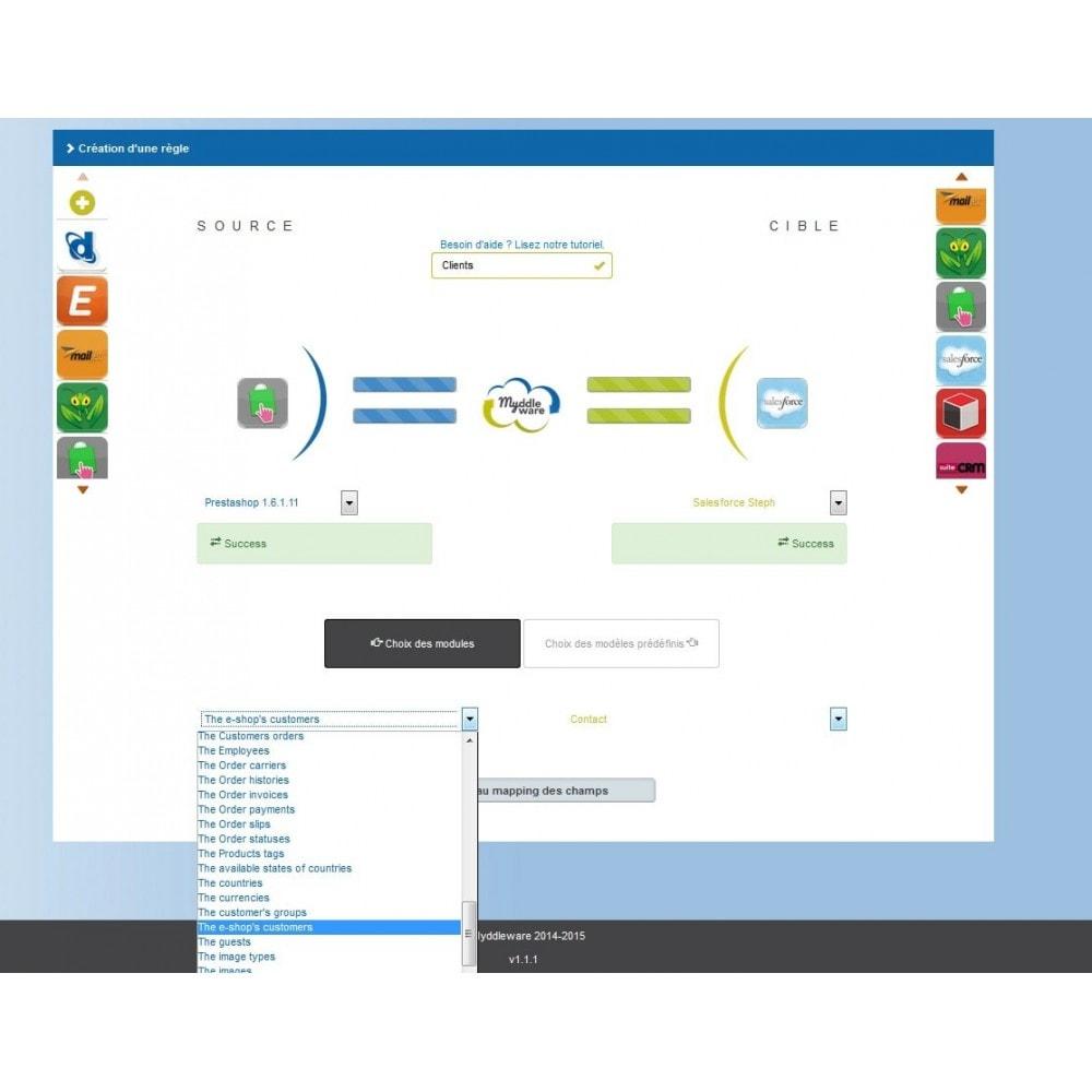 module - Connexion à un logiciel tiers (CRM, ERP...) - Myddleware - 2