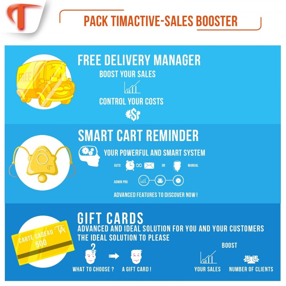 bundle - Remarketing & Shopping Cart Abandonment - Sales Booster Pack - 2