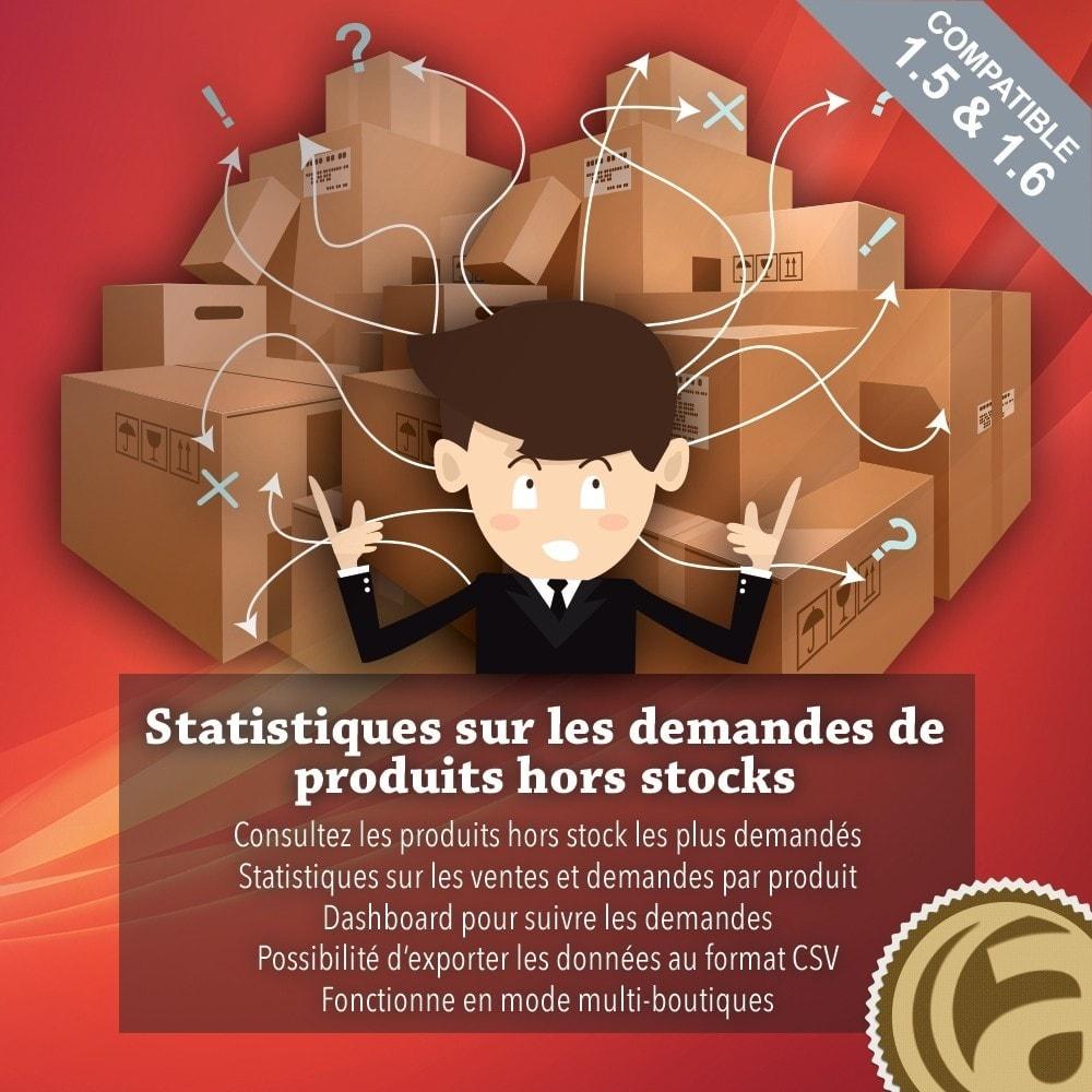 module - Gestion des Stocks & des Fournisseurs - Stats sur les demandes de produits hors stock - 1