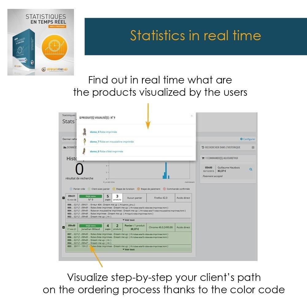 module - Analysen & Statistiken - DMU Real Time Statistics - 6