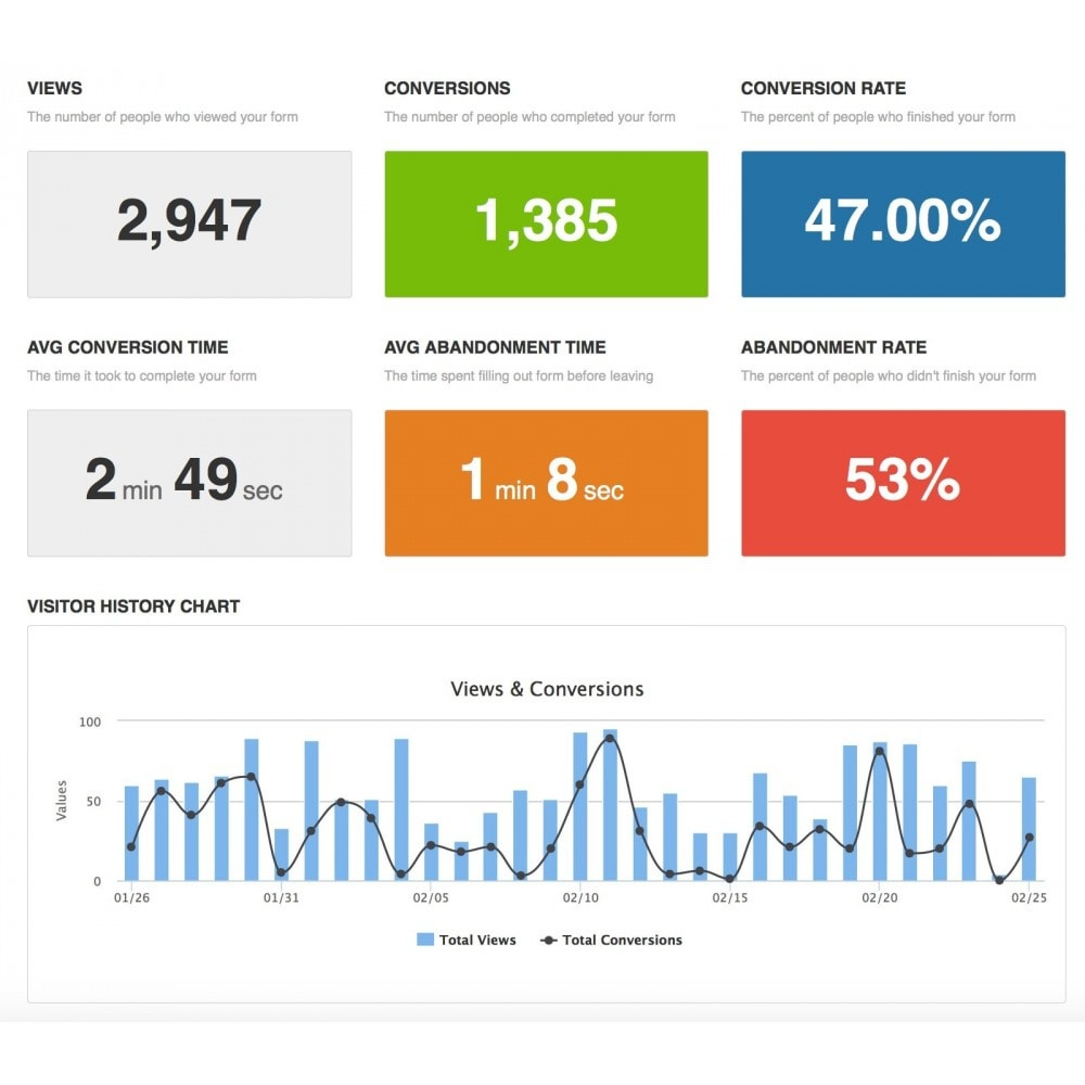 module - Analysen & Statistiken - HubSpot Tracking Code - Inbound Marketing and Analytics - 4