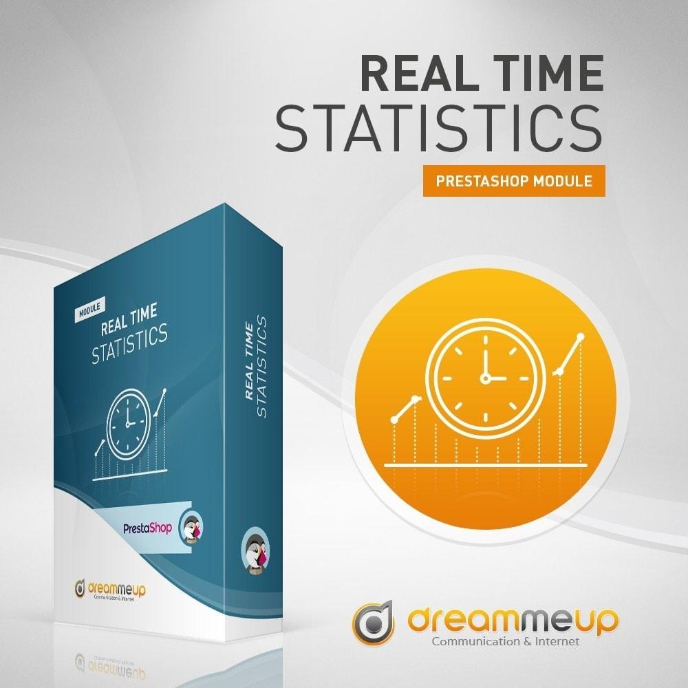 module - Analysen & Statistiken - DMU Real Time Statistics - 2