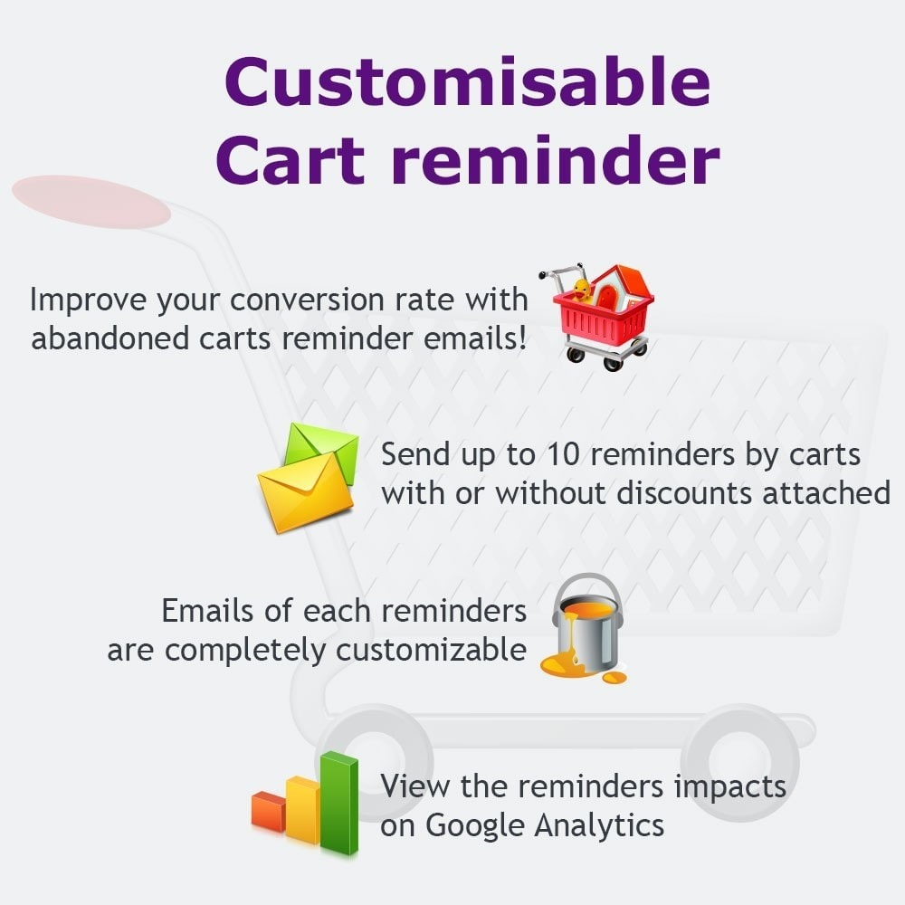 module - Remarketing & Compras abandonados - Reminder for abandoned cart - 1