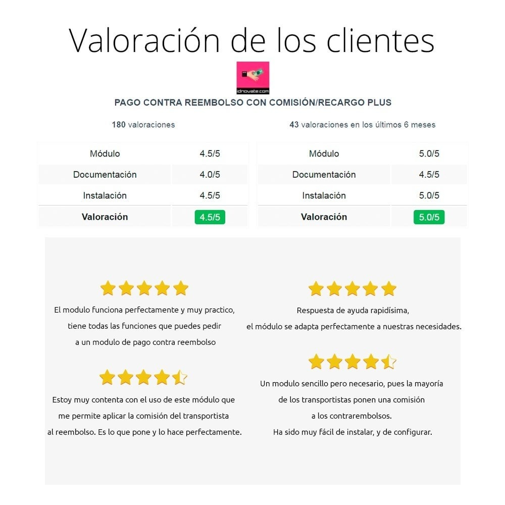 module - Pago a la Entrega (contrarrembolso) - Pago contra reembolso con comisión/recargo Plus - 2