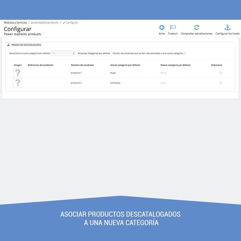 module - Informes y Estadísticas - Power Estadisticas - Informes de venta predicciones - 3
