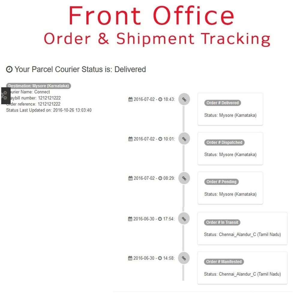 module - Transporteurs - Connect India Tracking and Shipping Solution - 9