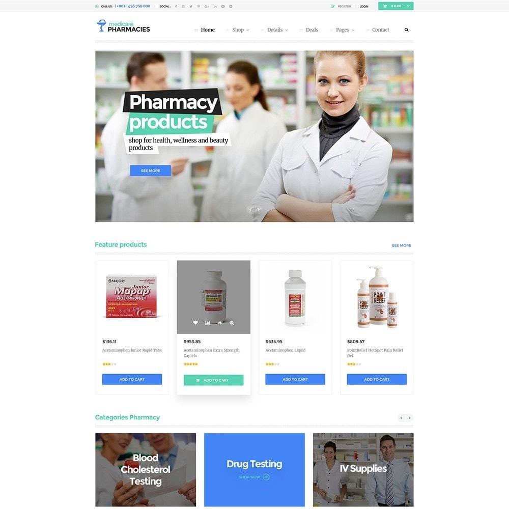 Pts media pharmacy