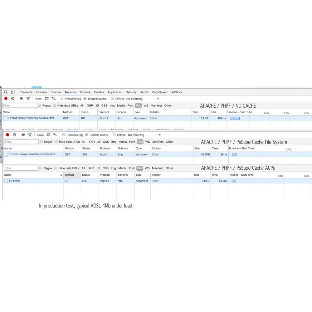 module - Performance du Site - Ps-SuperCache - 4