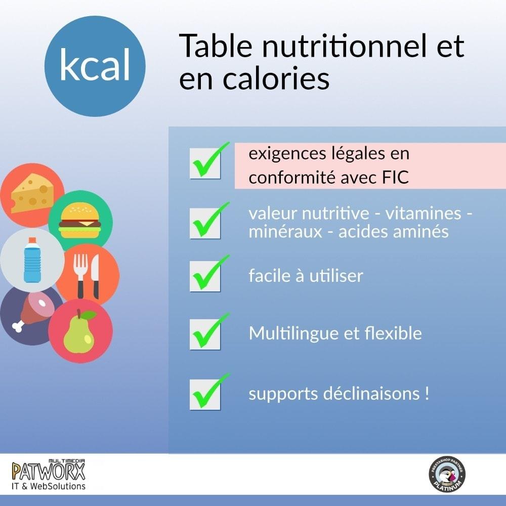 module - Alimentation & Restaurants - Tableau nutritionnel selon FIC - 2