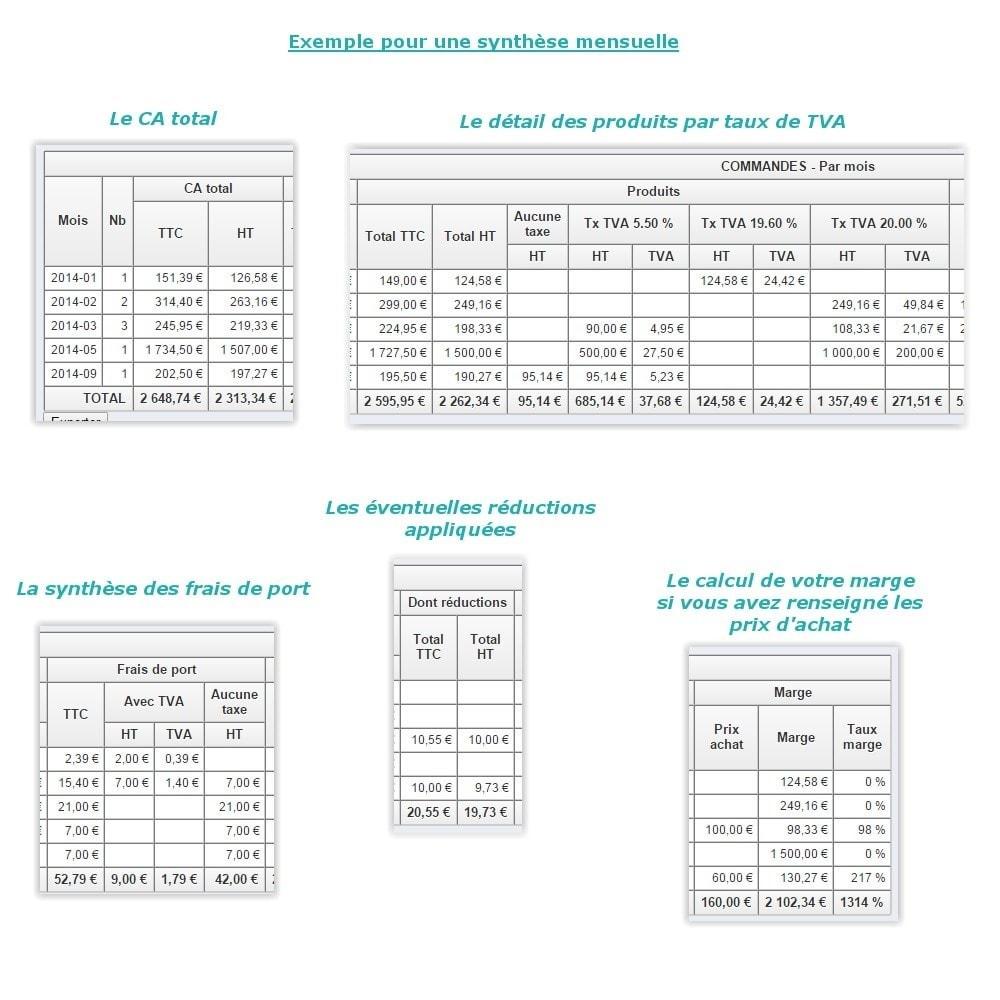 module - Comptabilité & Facturation - Synthèse comptable avec TVA - 2