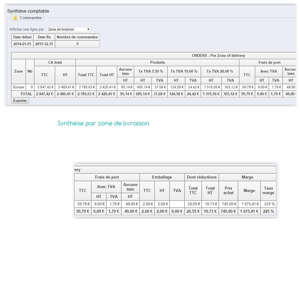 module - Comptabilité & Facturation - Synthèse comptable avec TVA - 15