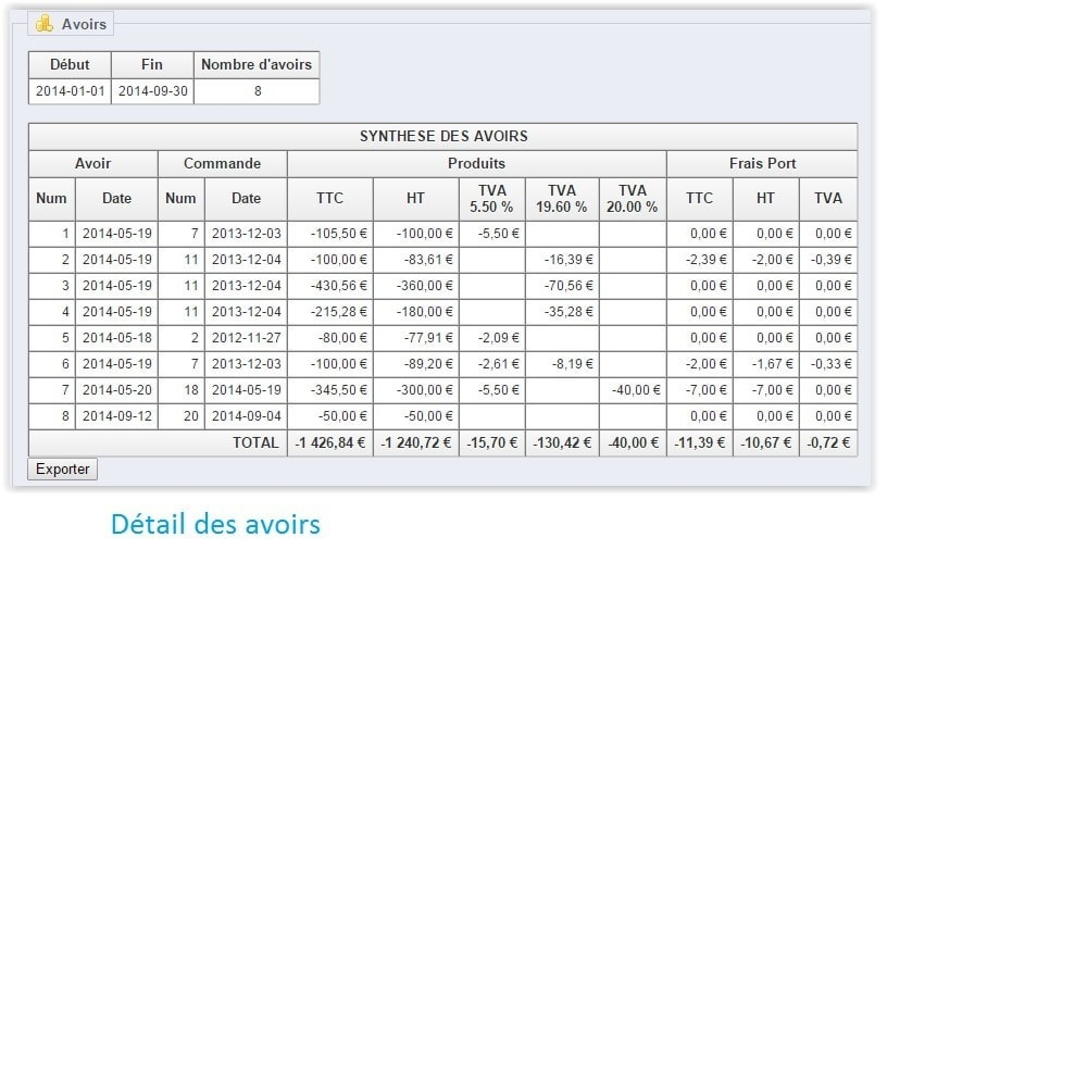 module - Comptabilité & Facturation - Synthèse comptable avec TVA - 18