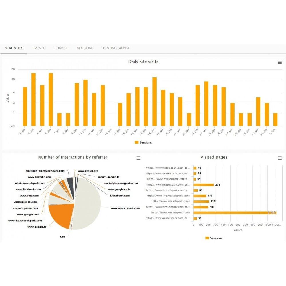 module - Análises & Estatísticas - Weasel Spark - 4