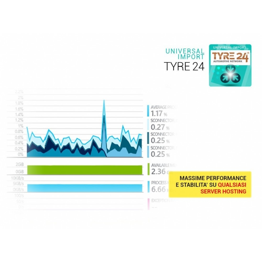 module - Data Import & Export - Importa dropshipping Tyre24 in Prestashop - 3