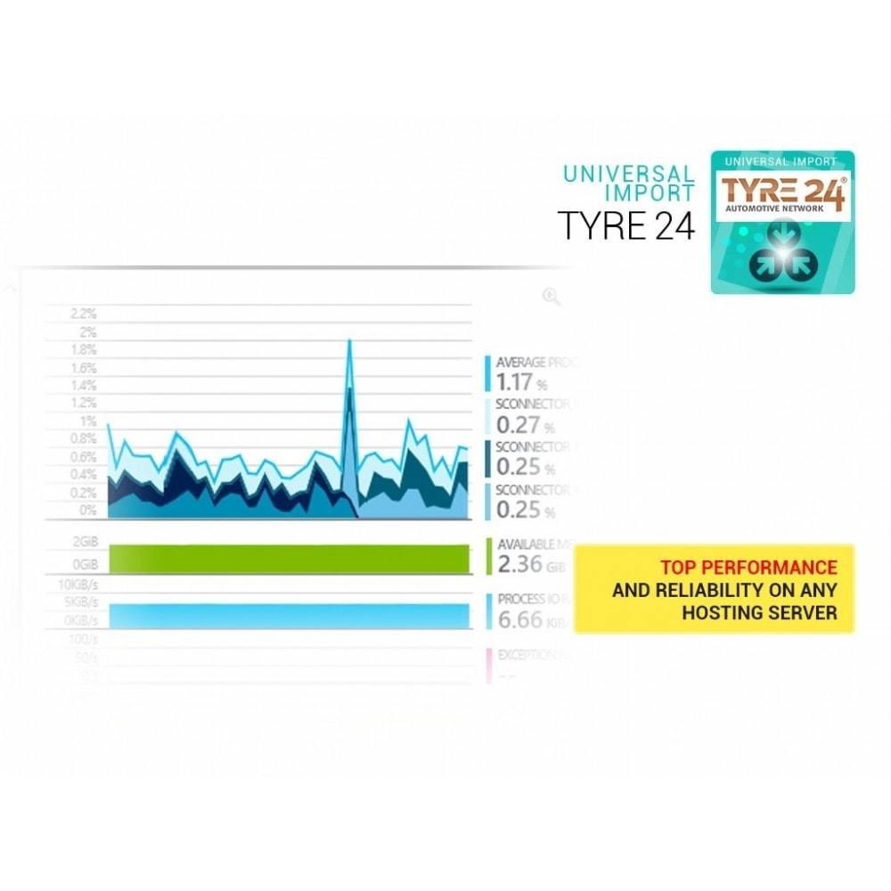 module - Data Import & Export - Import from Tyre24 dropshipping to Prestashop - 3