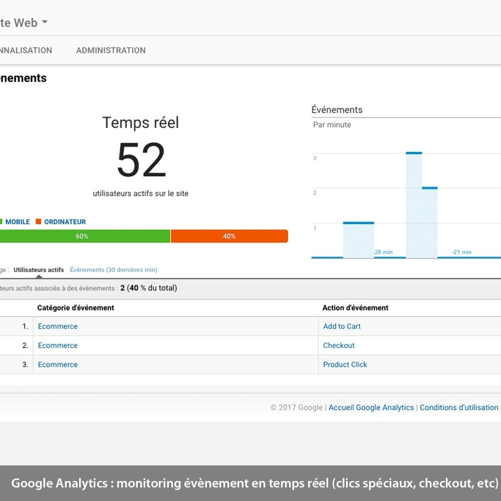 module - Remarketing & Paniers Abandonnés - Enhanced analytics, bing ads, social média tracking - 3