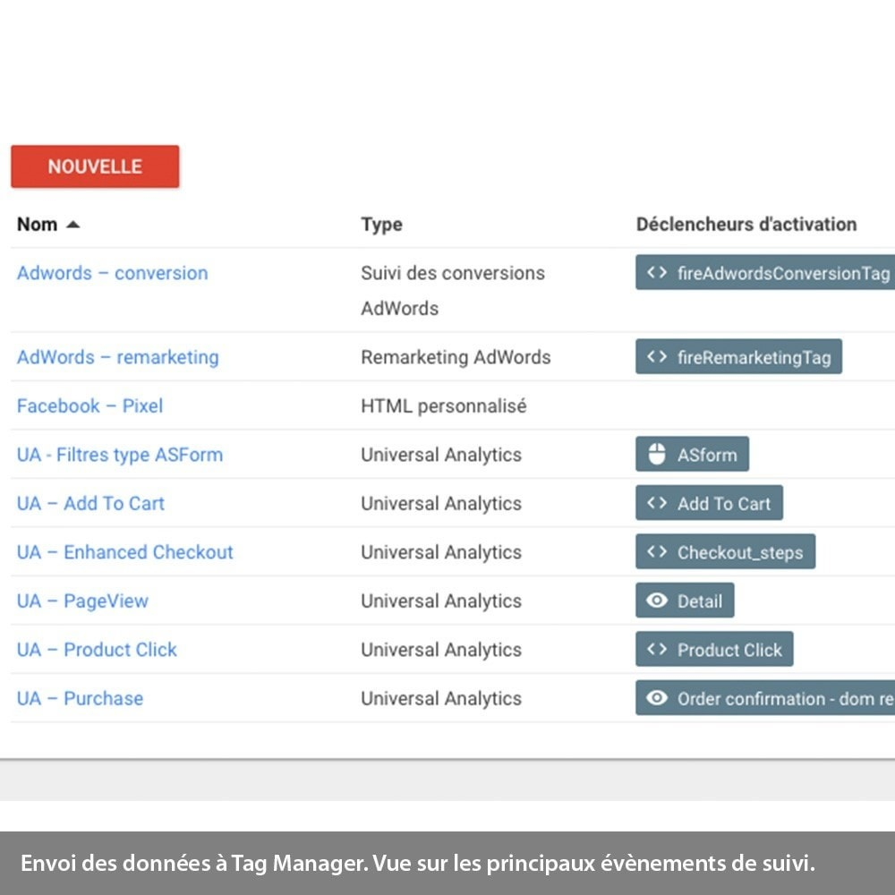 module - Remarketing & Paniers Abandonnés - Analytics enhanced ecommerce, Adwords & Social tracking - 5
