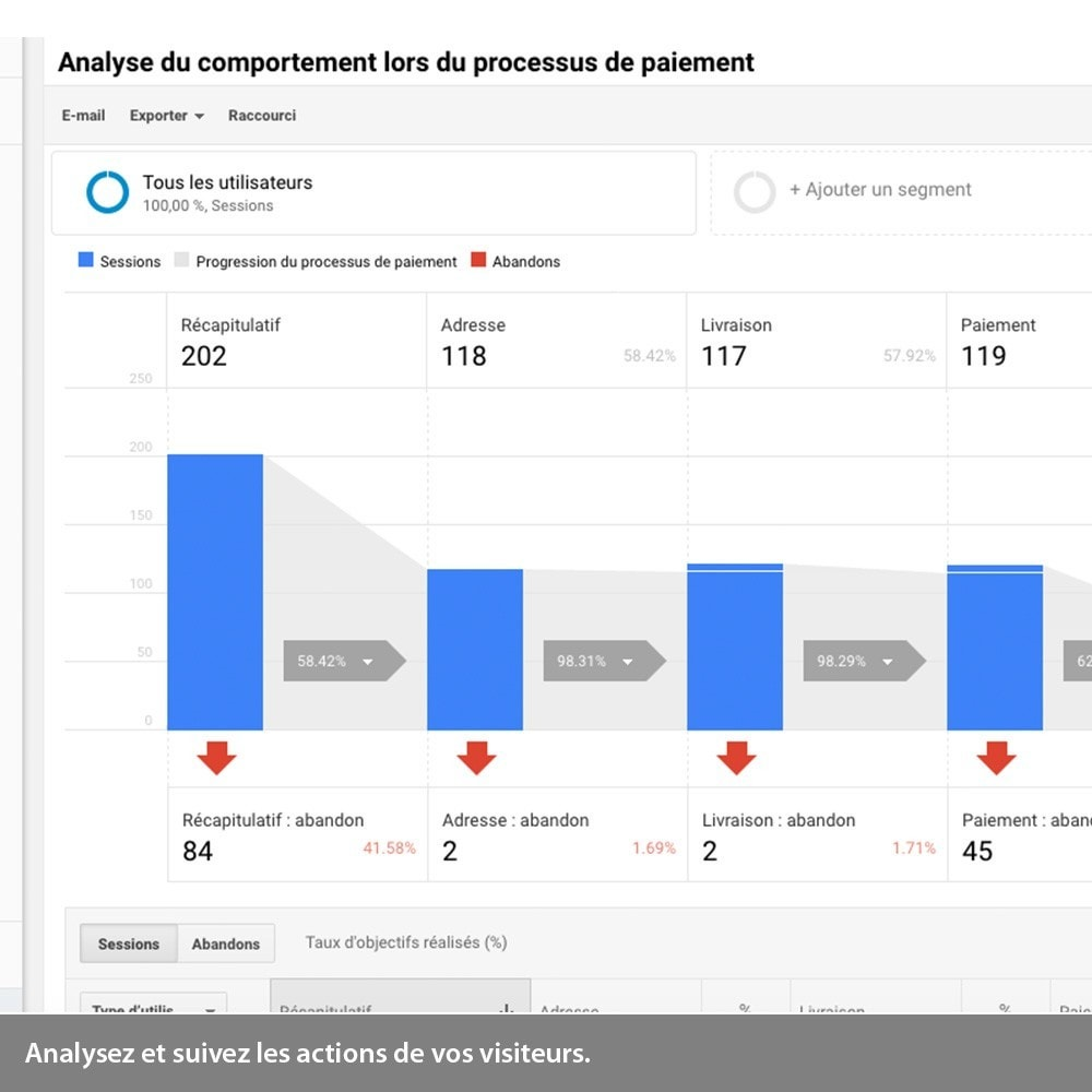 module - Remarketing & Paniers Abandonnés - Analytics enhanced ecommerce, Adwords & Social tracking - 6