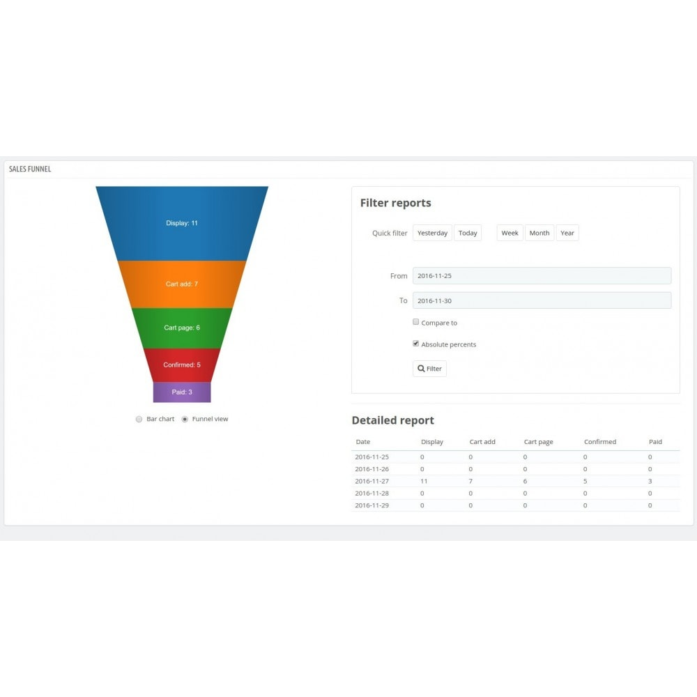module - Analytics & Statistics - Sales Funnel - 1