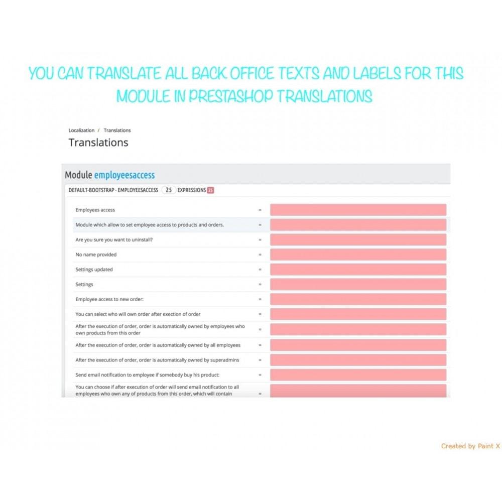 module - Gestion des Commandes - Droits de propriété des employés au produit et au ordre - 8