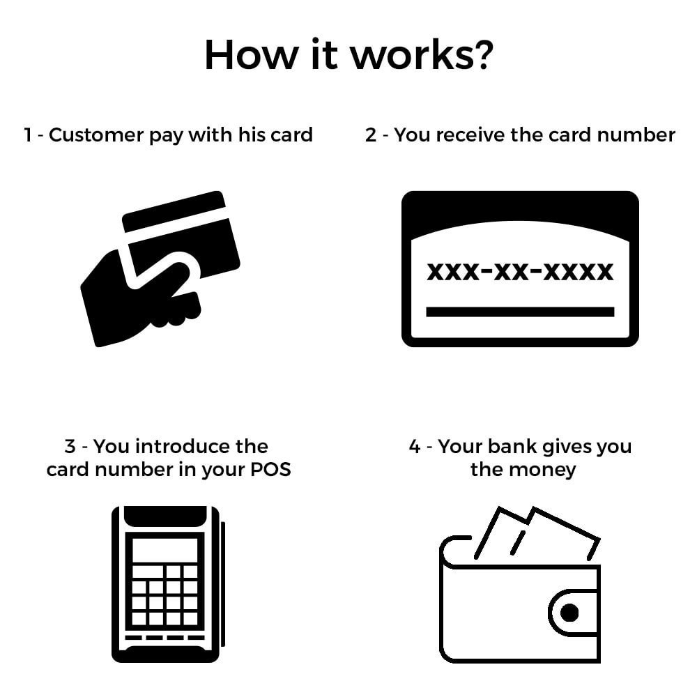 module - Kassasoftware (POS) - Manual Credit Card Processing - Offline payment - 3