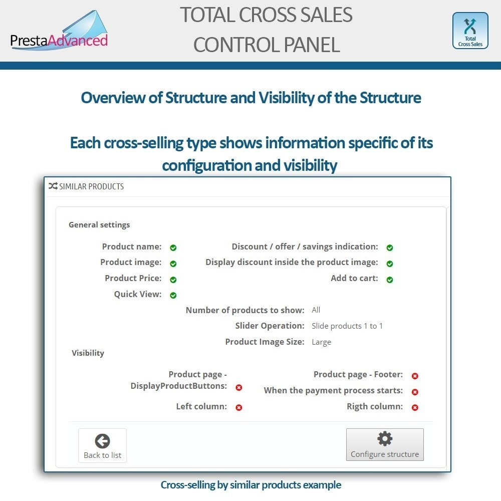 module - Kruisverkoop & Pakketaanbiedingen - Total Cross Sales - Cross-selling Set up and control - 26