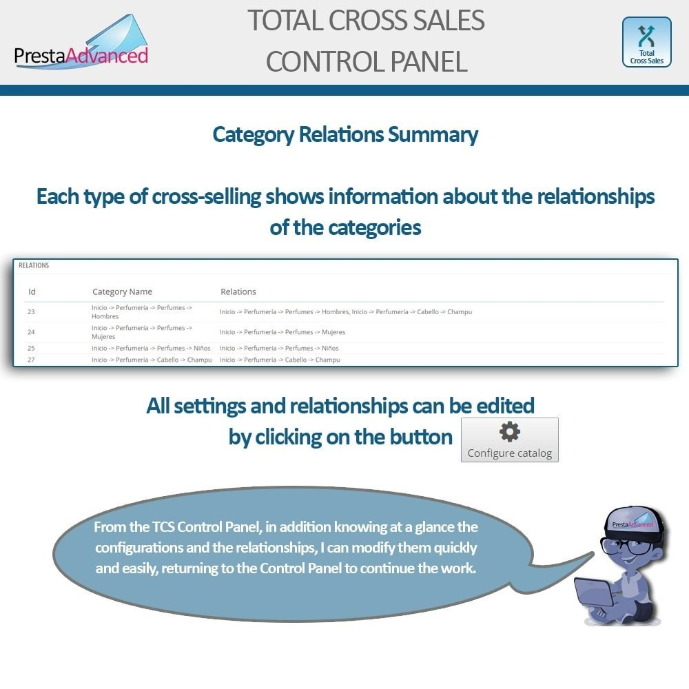 module - Kruisverkoop & Pakketaanbiedingen - Total Cross Sales - Cross-selling Set up and control - 33