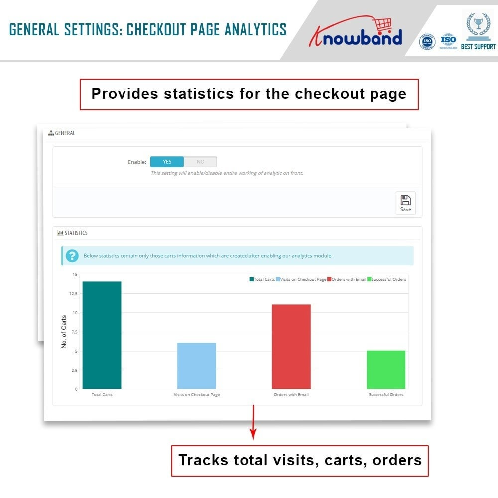module - Analyses & Statistieken - Knowband - Analytics for Checkout page - 2