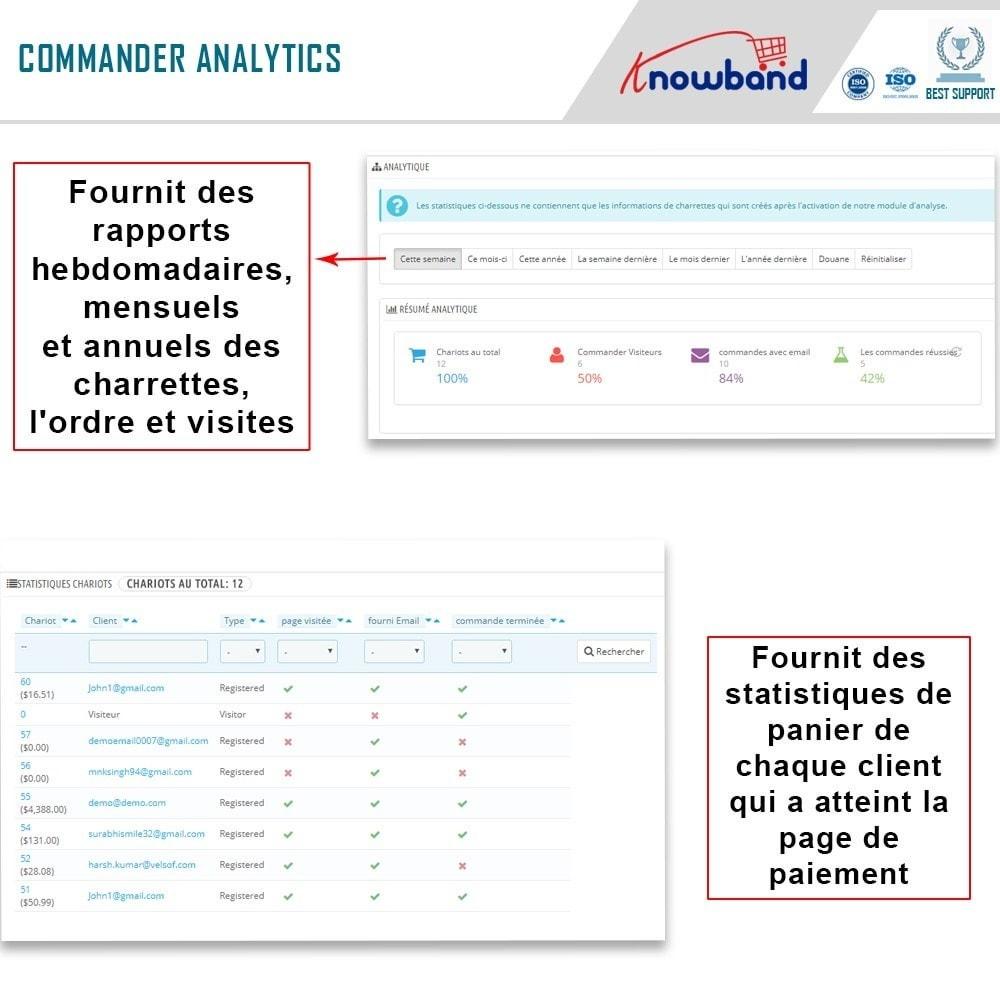 module - Analyses & Statistiques - Knowband - Analyse de la page de Commande - 3
