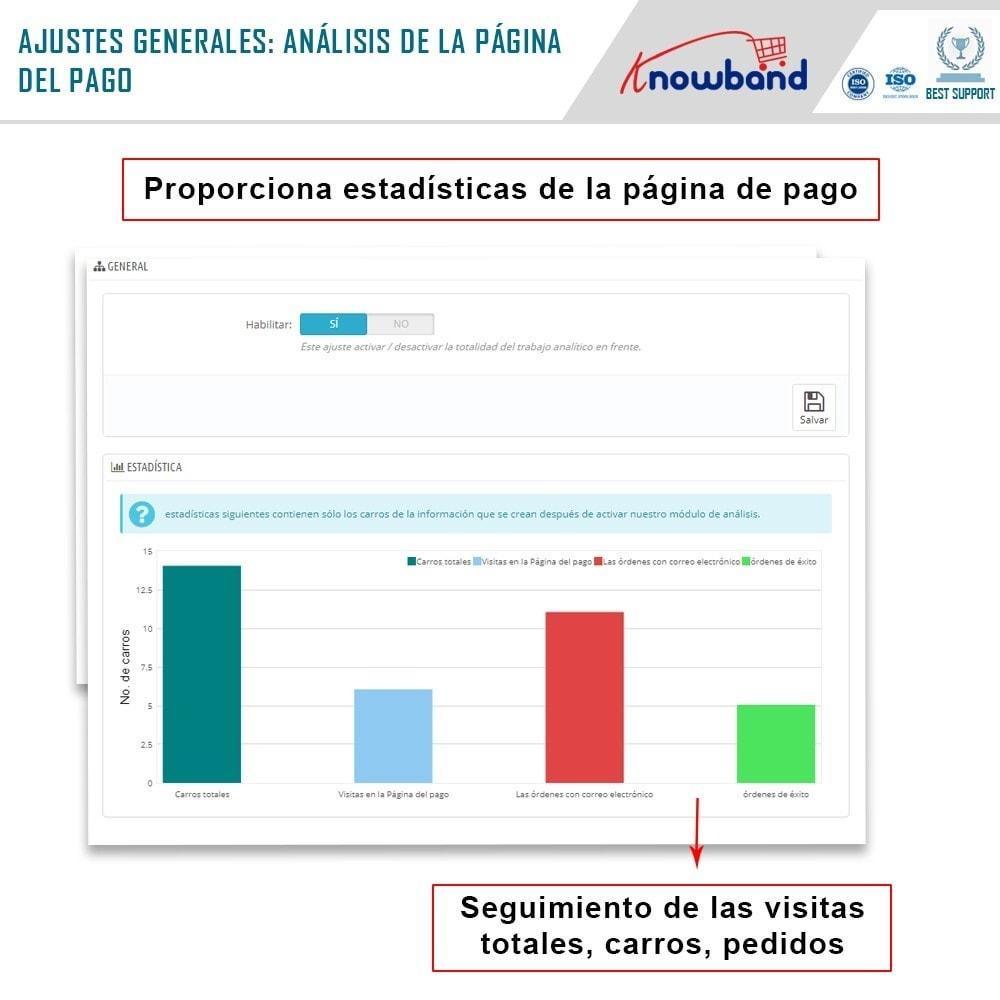 module - Informes y Estadísticas - Knowband - Analítica de la página de pago - 2