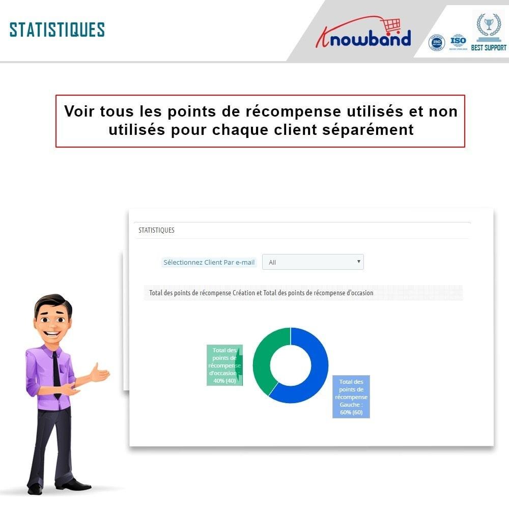 module - Fidélisation & Parrainage - Knowband - Points de Fidélité - 10