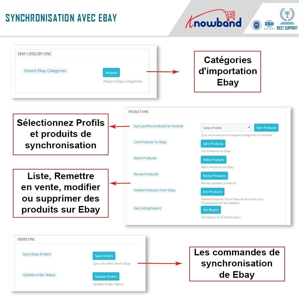 bundle - Connexion à un logiciel tiers (CRM, ERP...) - Marketplace Integration pack - Sell on top marketplace - 7