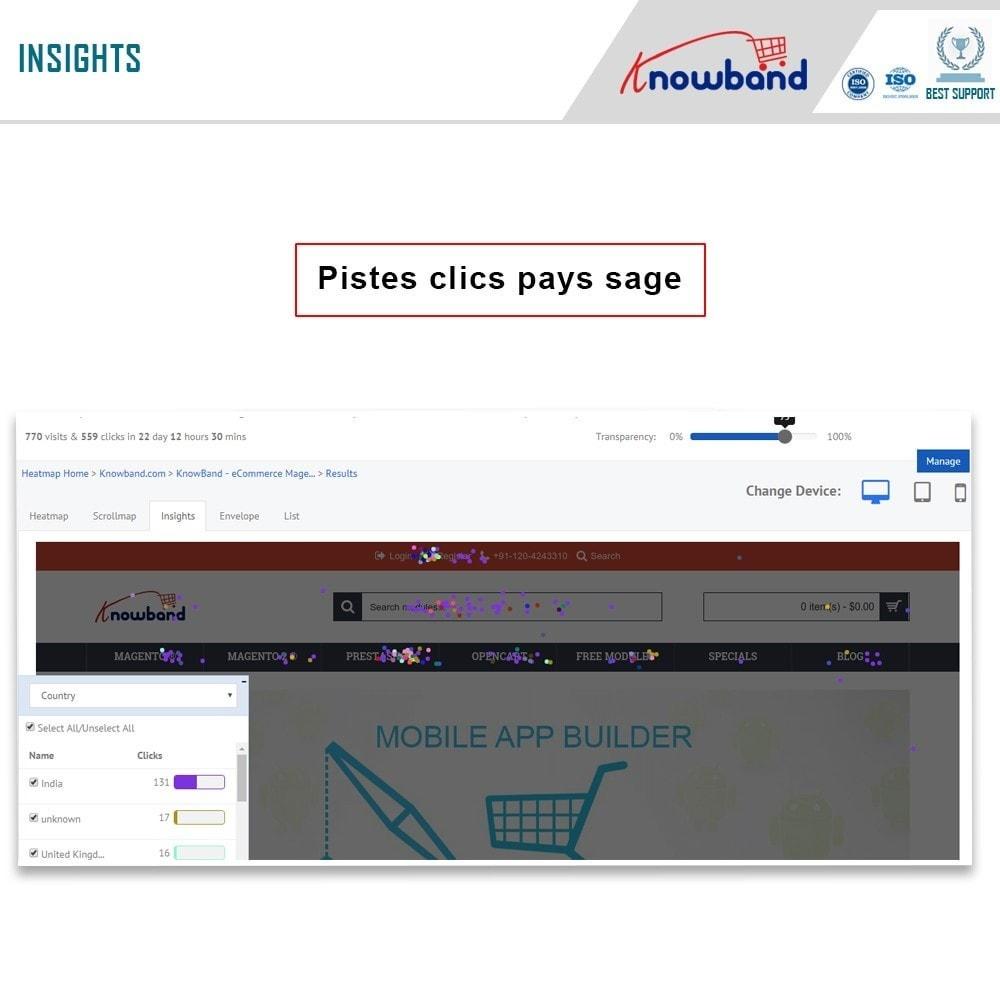 module - Analyses & Statistiques - Knowband - MockingFish, Heatmap et A / B Testing - 3