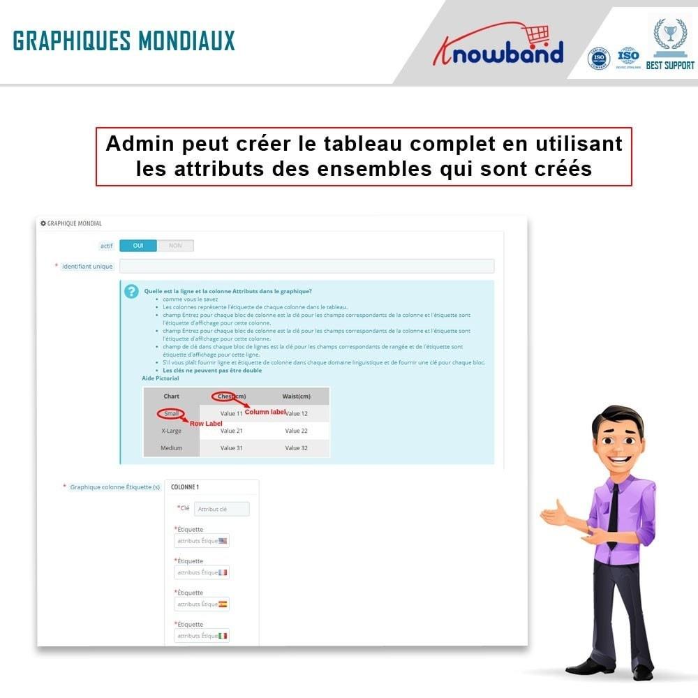 module - Information supplémentaire & Onglet produit - Knowband - Guide des tailles de produit - 4