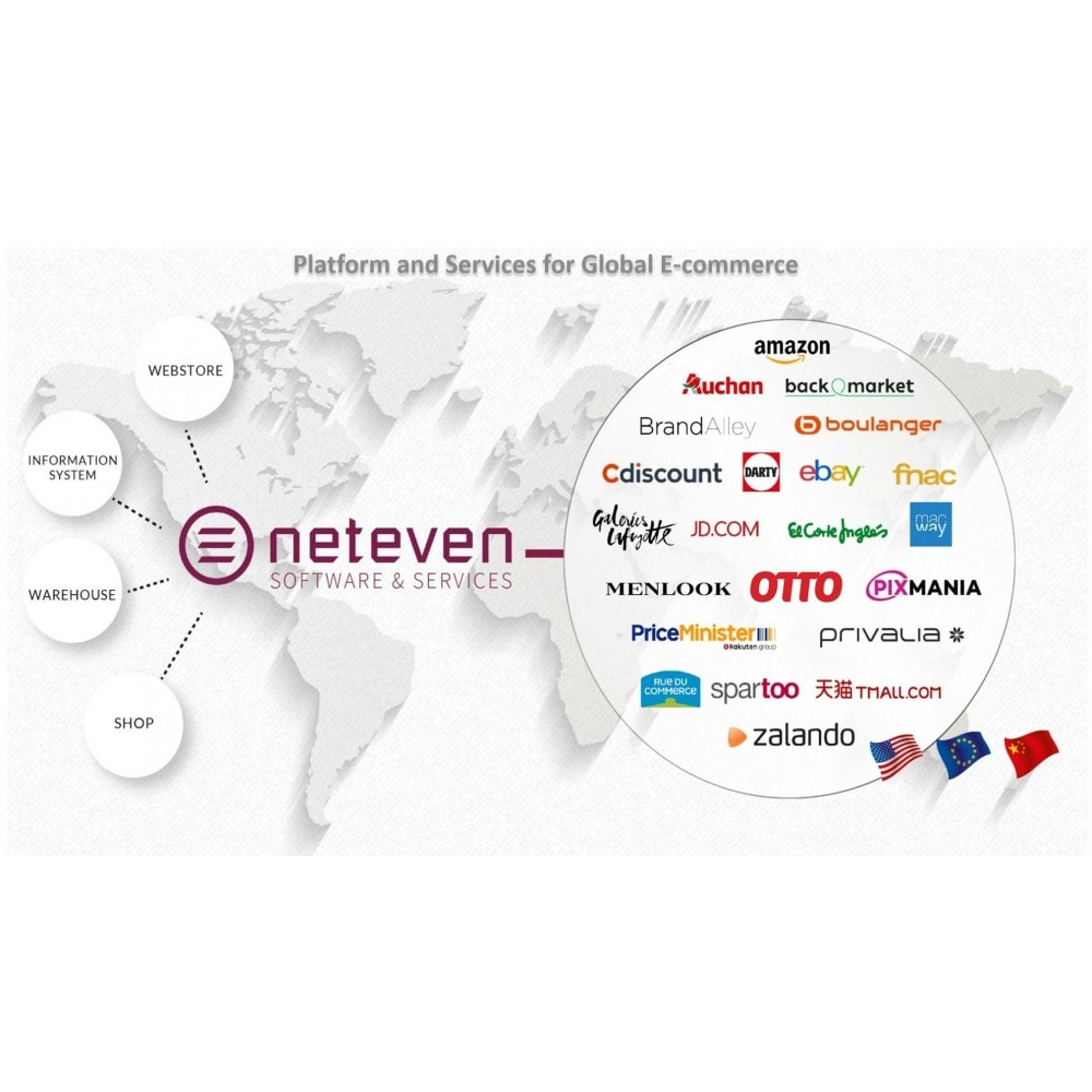 module - Marketplaces - Neteven Marketplaces Solution - 1