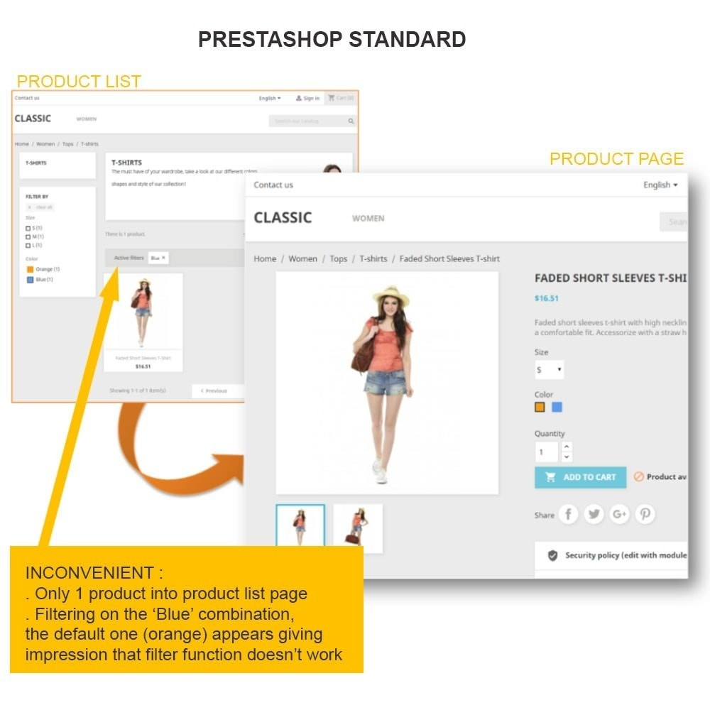 module - Versies & Personalisering van producten - SUPERMODEL: Products grouping on product sheet - 1