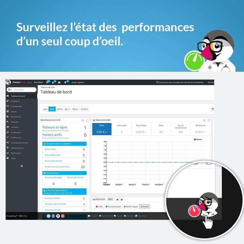 module - Performance du Site - 772424.com - 2