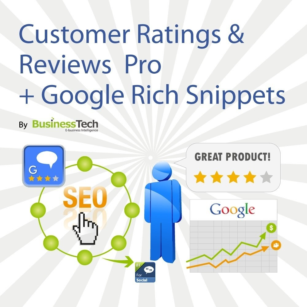 module - SEO (Posicionamiento en buscadores) - Customer Ratings and Reviews Pro + Google Rich Snippets - 1