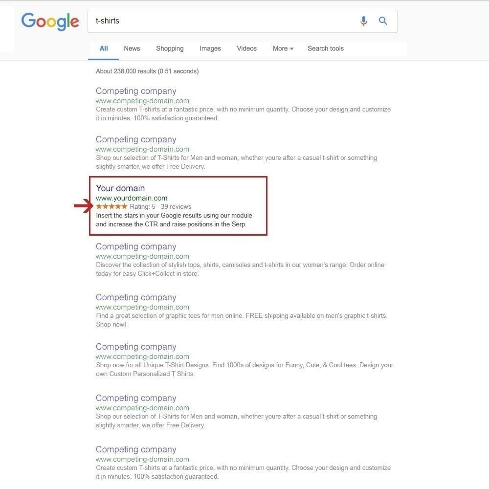 module - SEO (Posicionamiento en buscadores) - Valoraciones páginas Google: Producto, Categoría o CMS - 1