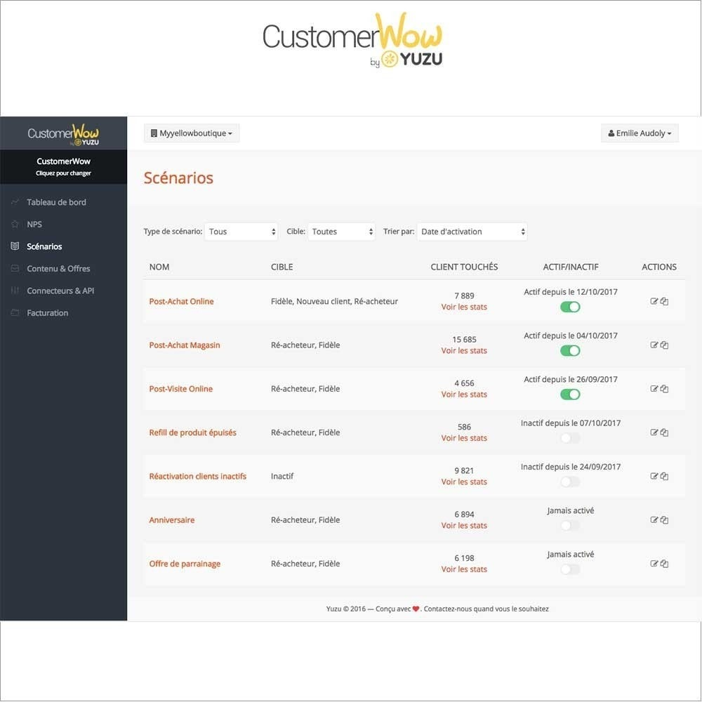 module - Remarketing & Warenkorbabbrüche - Yuzu Customer Wow - increase your customer value - 4